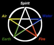 Elements Star