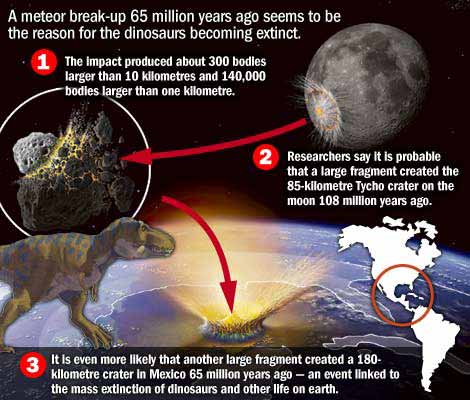 NASA releases US asteroid strike preparedness plan