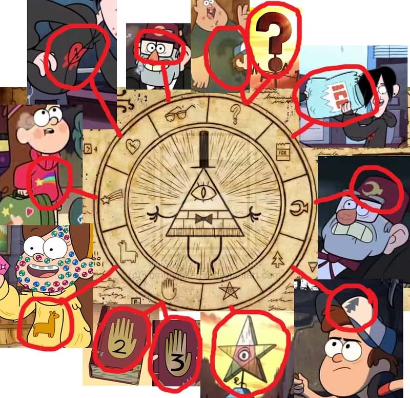 What Is The Illuminati Symbol Untara Elkona