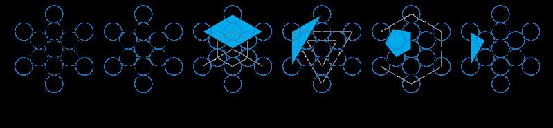 Image result for crystals secred